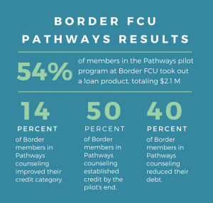 Copy of Border Pathway Stats
