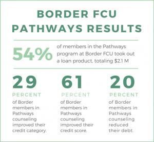 pathways border stats nov 17 2